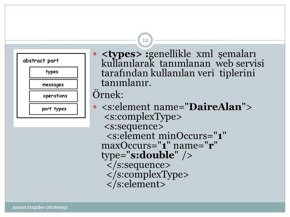 <types> :genellikle xml şemaları kullanılarak tanımlanan web servisi tarafından kullanılan veri tiplerini tanımlanır.