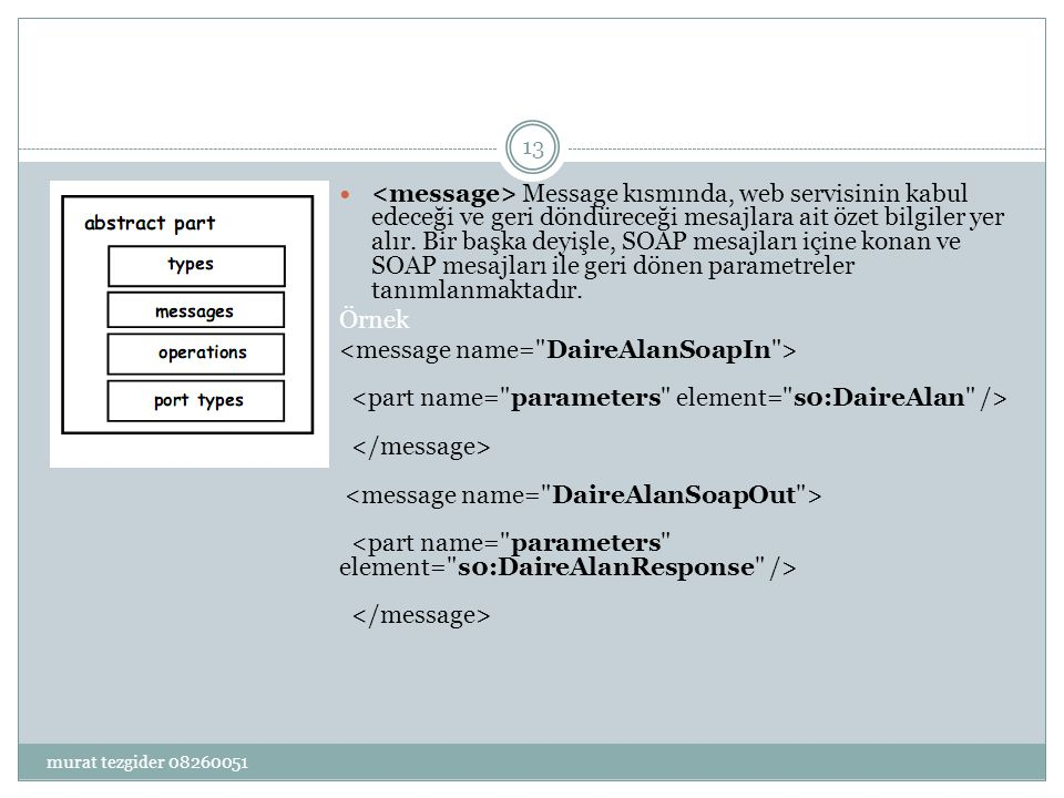 <message> Message kısmında, web servisinin kabul edeceği ve geri döndüreceği mesajlara ait özet bilgiler yer alır. Bir başka deyişle, SOAP mesajları içine konan ve SOAP mesajları ile geri dönen parametreler tanımlanmaktadır.