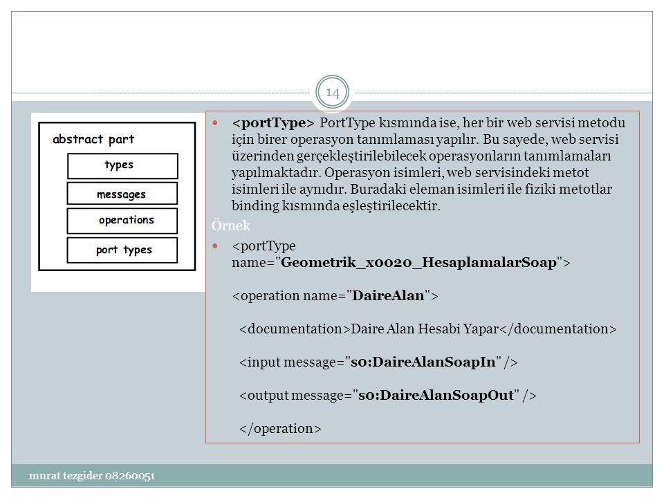 <portType> PortType kısmında ise, her bir web servisi metodu için birer operasyon tanımlaması yapılır. Bu sayede, web servisi üzerinden gerçekleştirilebilecek operasyonların tanımlamaları yapılmaktadır. Operasyon isimleri, web servisindeki metot isimleri ile aynıdır. Buradaki eleman isimleri ile fiziki metotlar binding kısmında eşleştirilecektir.