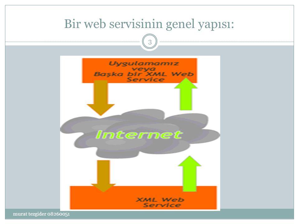 Bir web servisinin genel yapısı: