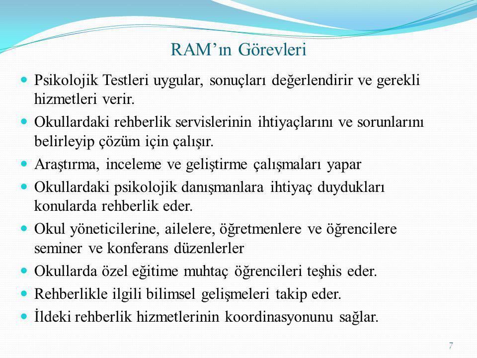 RAM'ın Görevleri Psikolojik Testleri uygular, sonuçları değerlendirir ve gerekli hizmetleri verir.