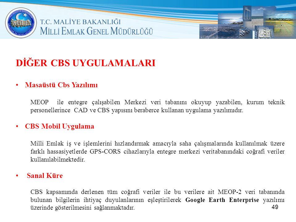 DİĞER CBS UYGULAMALARI