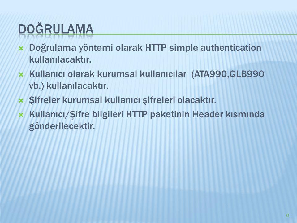 DOĞRULAMA Doğrulama yöntemi olarak HTTP simple authentication kullanılacaktır.