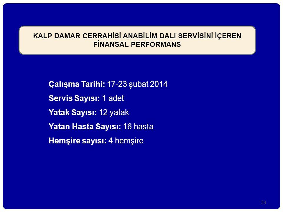 Çalışma Tarihi: 17-23 şubat 2014 Servis Sayısı: 1 adet