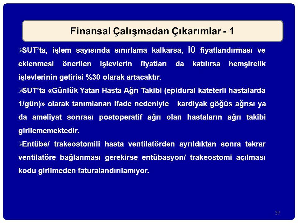Finansal Çalışmadan Çıkarımlar - 1