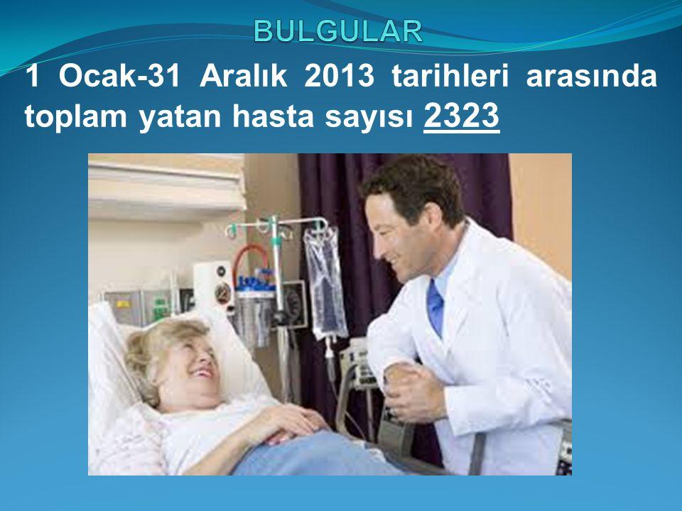 BULGULAR 1 Ocak-31 Aralık 2013 tarihleri arasında toplam yatan hasta sayısı 2323