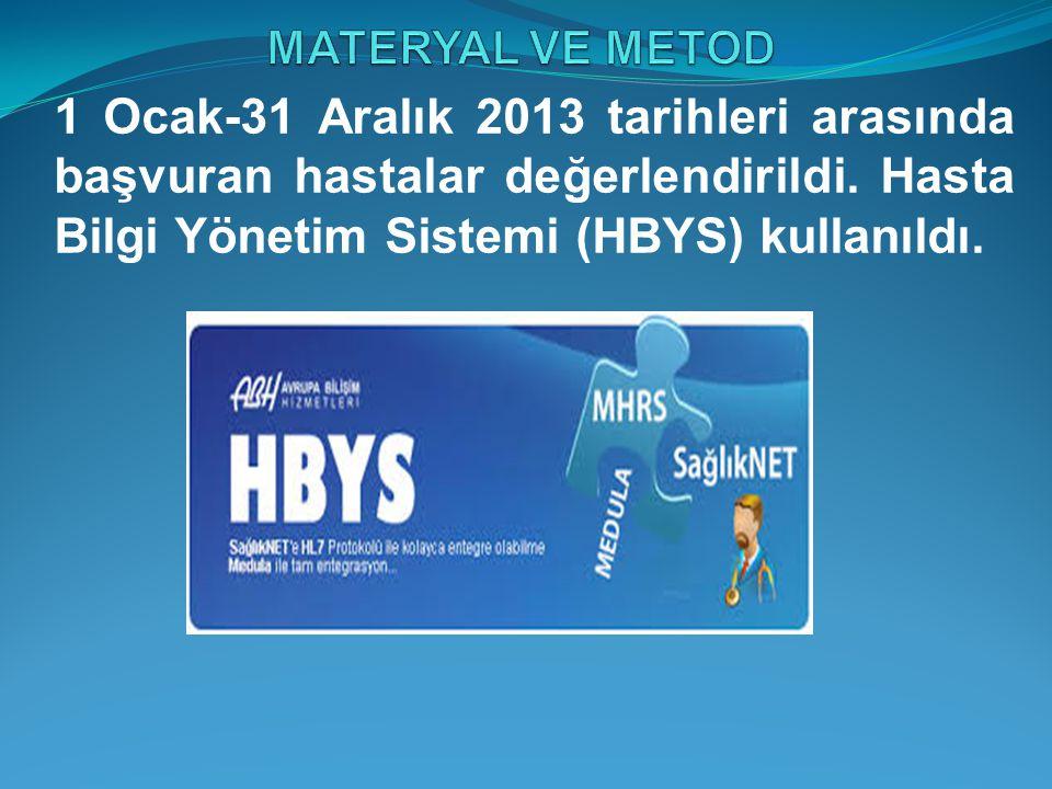 MATERYAL VE METOD 1 Ocak-31 Aralık 2013 tarihleri arasında başvuran hastalar değerlendirildi.