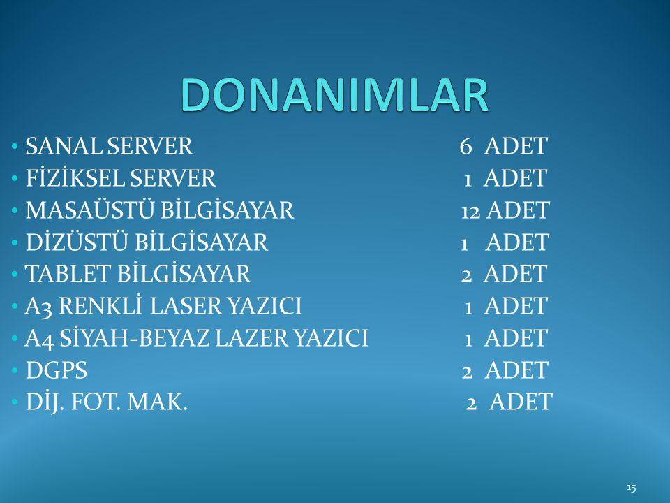 DONANIMLAR SANAL SERVER 6 ADET FİZİKSEL SERVER 1 ADET