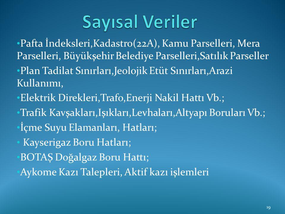 Sayısal Veriler Pafta İndeksleri,Kadastro(22A), Kamu Parselleri, Mera Parselleri, Büyükşehir Belediye Parselleri,Satılık Parseller.