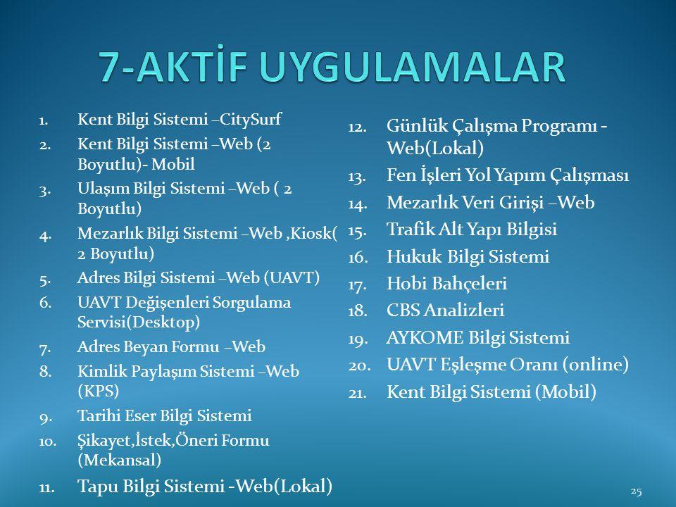 7-AKTİF UYGULAMALAR Günlük Çalışma Programı -Web(Lokal)