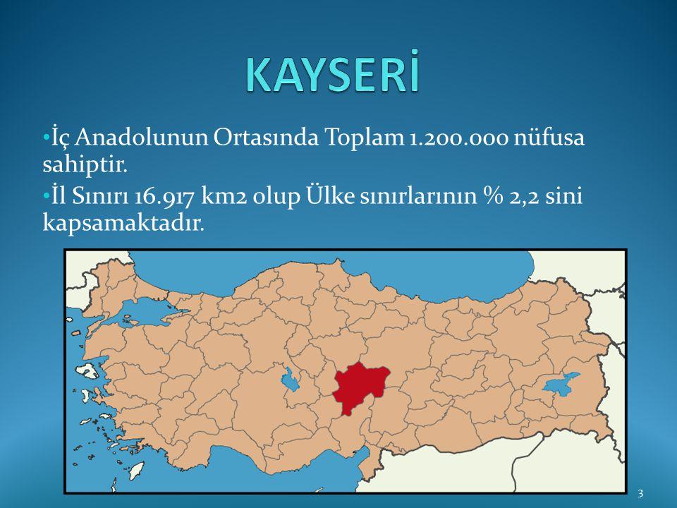 KAYSERİ İç Anadolunun Ortasında Toplam 1.200.000 nüfusa sahiptir.