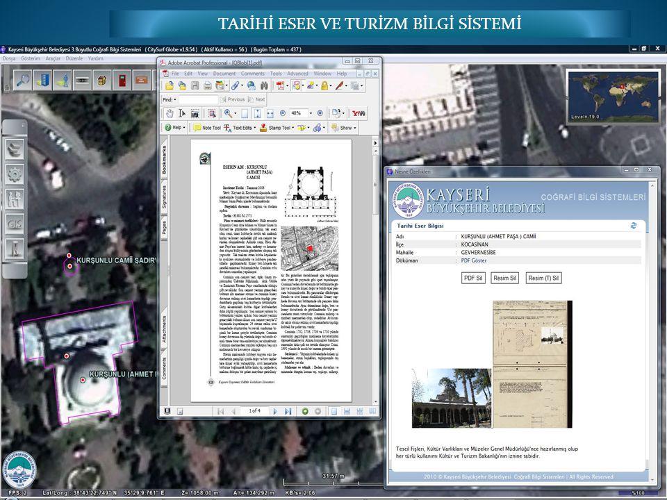 Kayseri Tarihi Eser Bilgi Sistemi