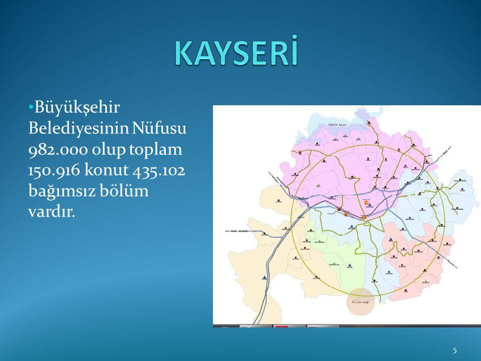 KAYSERİ Büyükşehir Belediyesinin Nüfusu 982.000 olup toplam 150.916 konut 435.102 bağımsız bölüm vardır.