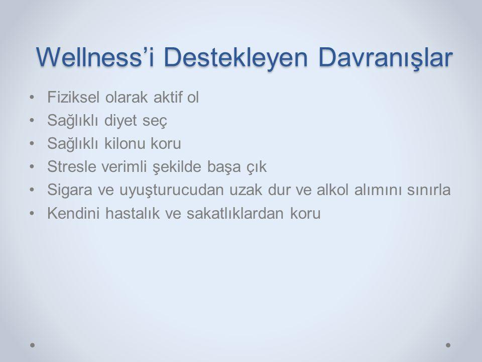 Wellness'i Destekleyen Davranışlar