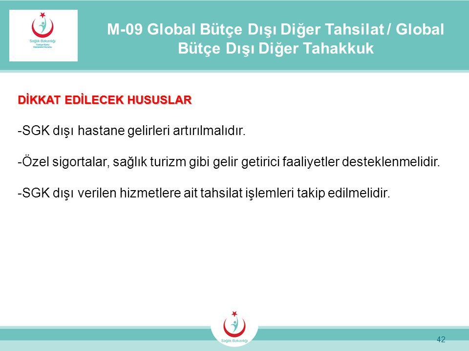 M-09 Global Bütçe Dışı Diğer Tahsilat / Global Bütçe Dışı Diğer Tahakkuk