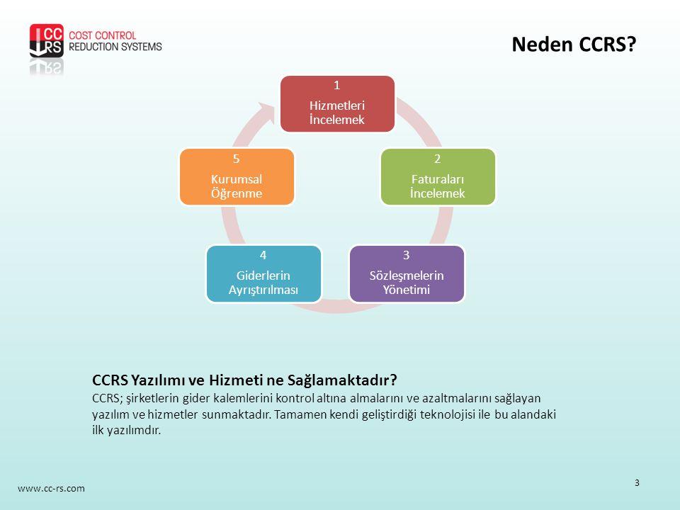 Neden CCRS CCRS Yazılımı ve Hizmeti ne Sağlamaktadır 1