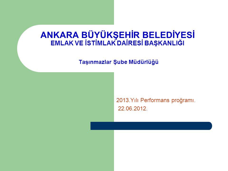2013.Yılı Performans proğramı. 22.06.2012.