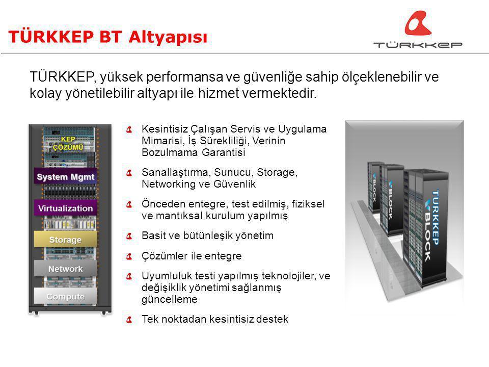TÜRKKEP BT Altyapısı TÜRKKEP, yüksek performansa ve güvenliğe sahip ölçeklenebilir ve kolay yönetilebilir altyapı ile hizmet vermektedir.