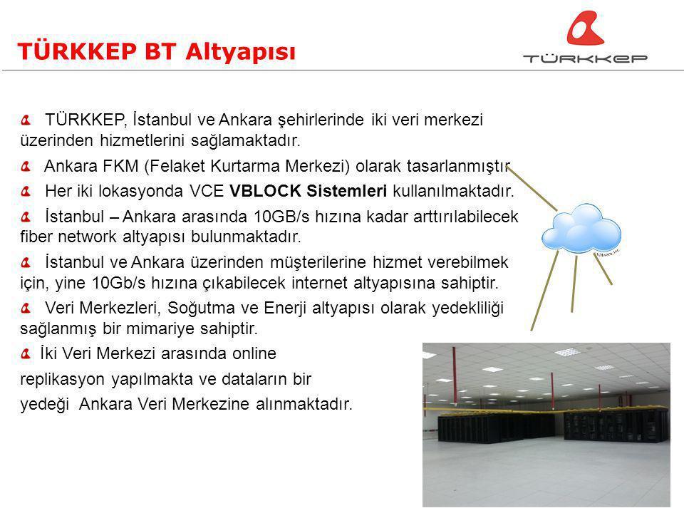 TÜRKKEP BT Altyapısı TÜRKKEP, İstanbul ve Ankara şehirlerinde iki veri merkezi üzerinden hizmetlerini sağlamaktadır.