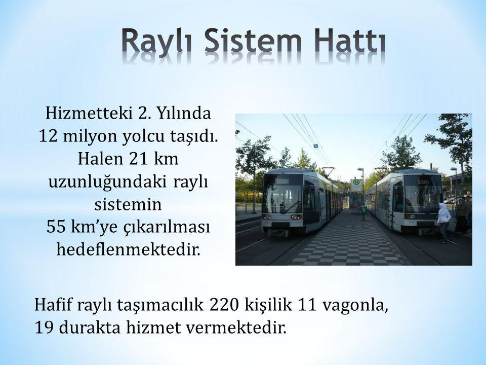 Raylı Sistem Hattı Hizmetteki 2. Yılında 12 milyon yolcu taşıdı.
