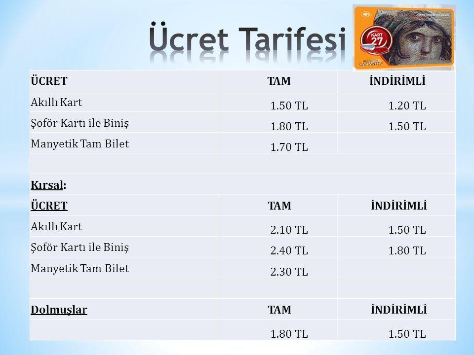 Ücret Tarifesi ÜCRET TAM İNDİRİMLİ Akıllı Kart 1.50 TL 1.20 TL