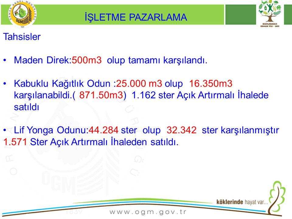 İŞLETME PAZARLAMA Tahsisler. Maden Direk:500m3 olup tamamı karşılandı.