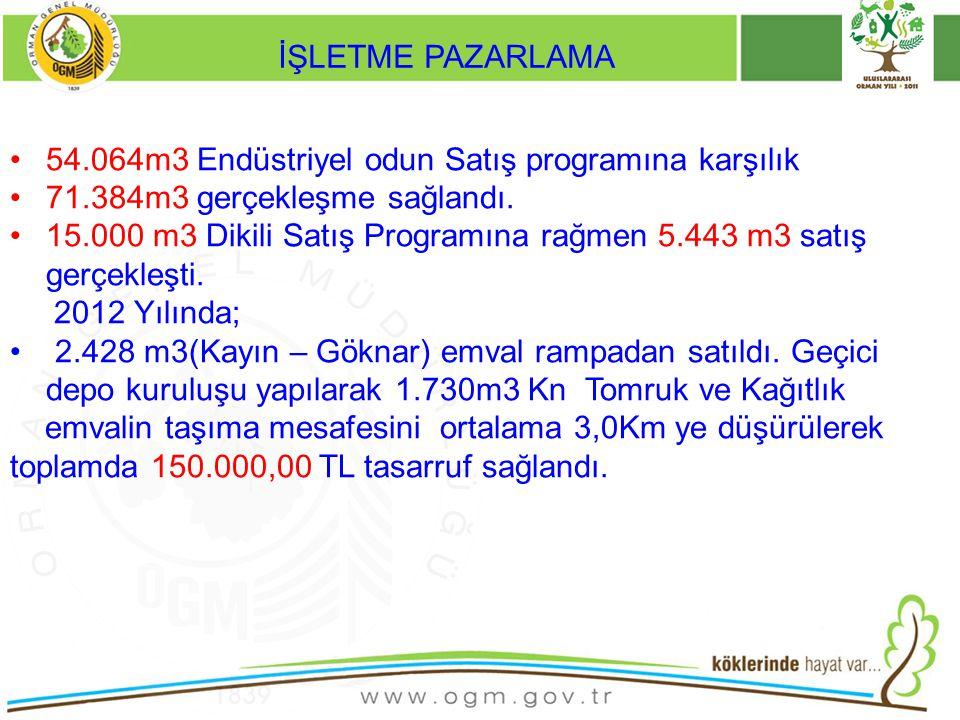 İŞLETME PAZARLAMA 54.064m3 Endüstriyel odun Satış programına karşılık. 71.384m3 gerçekleşme sağlandı.