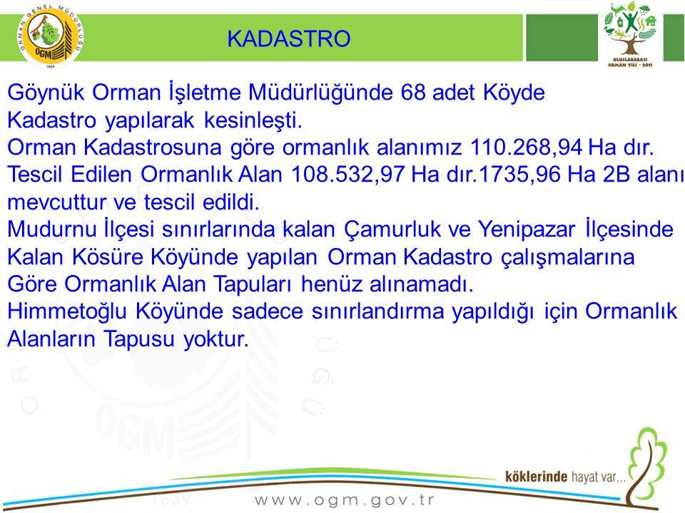 KADASTRO Göynük Orman İşletme Müdürlüğünde 68 adet Köyde. Kadastro yapılarak kesinleşti.