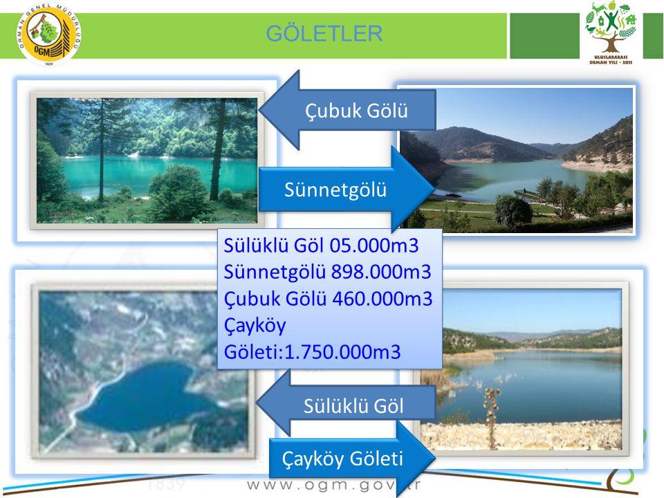 GÖLETLER Çubuk Gölü. Sünnetgölü. Sülüklü Göl 05.000m3. Sünnetgölü 898.000m3. Çubuk Gölü 460.000m3.