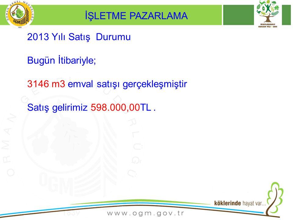 İŞLETME PAZARLAMA 2013 Yılı Satış Durumu. Bugün İtibariyle; 3146 m3 emval satışı gerçekleşmiştir.