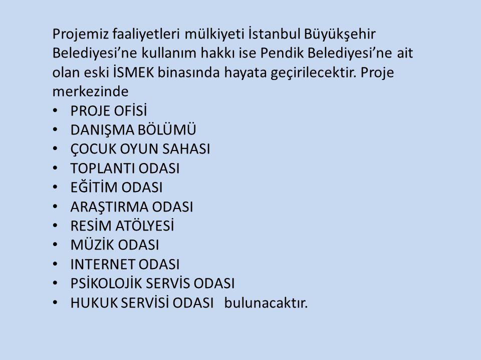 Projemiz faaliyetleri mülkiyeti İstanbul Büyükşehir Belediyesi'ne kullanım hakkı ise Pendik Belediyesi'ne ait olan eski İSMEK binasında hayata geçirilecektir. Proje merkezinde