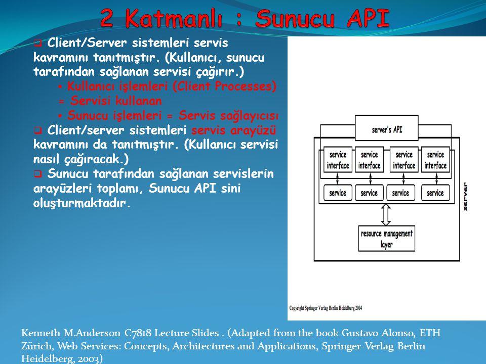 2 Katmanlı : Sunucu API Client/Server sistemleri servis kavramını tanıtmıştır. (Kullanıcı, sunucu tarafından sağlanan servisi çağırır.)