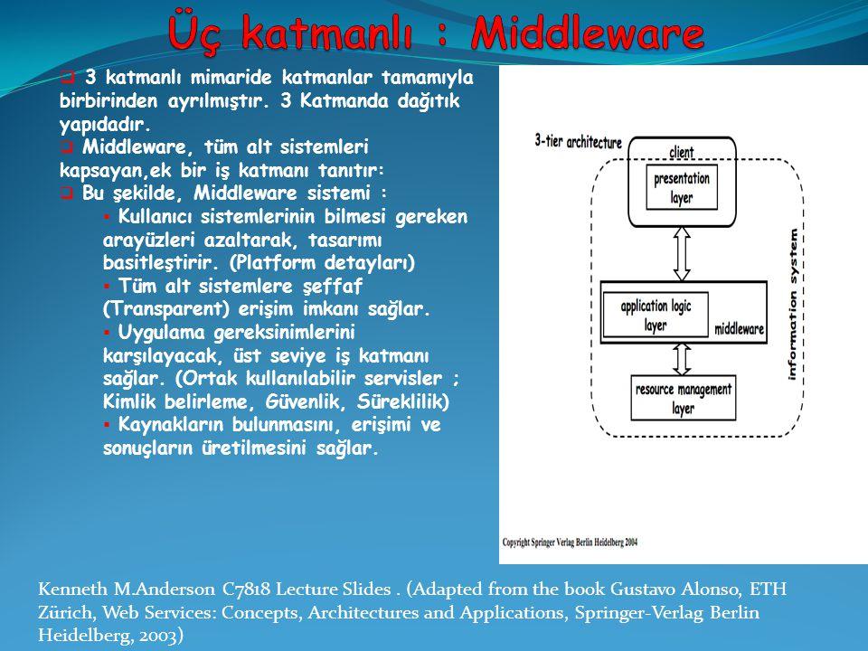 Üç katmanlı : Middleware