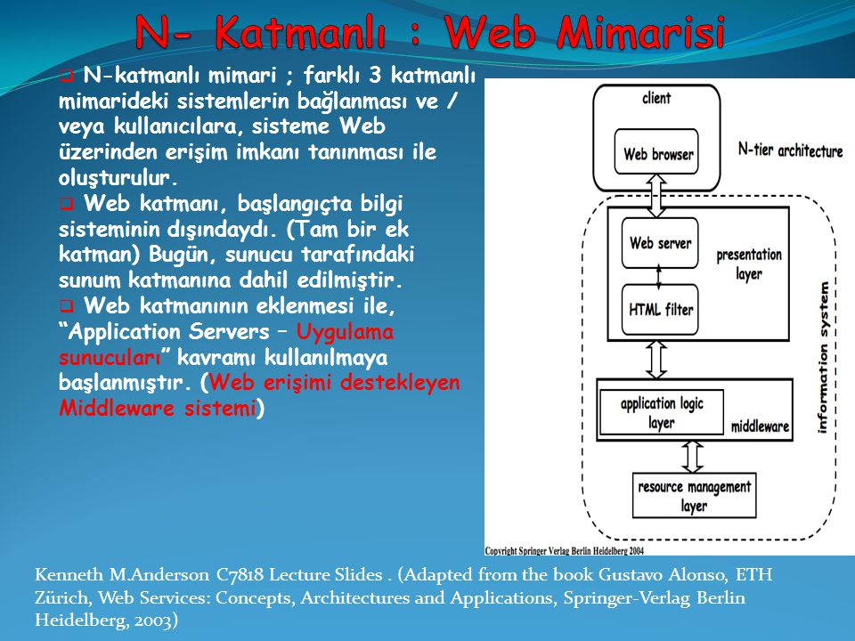 N- Katmanlı : Web Mimarisi