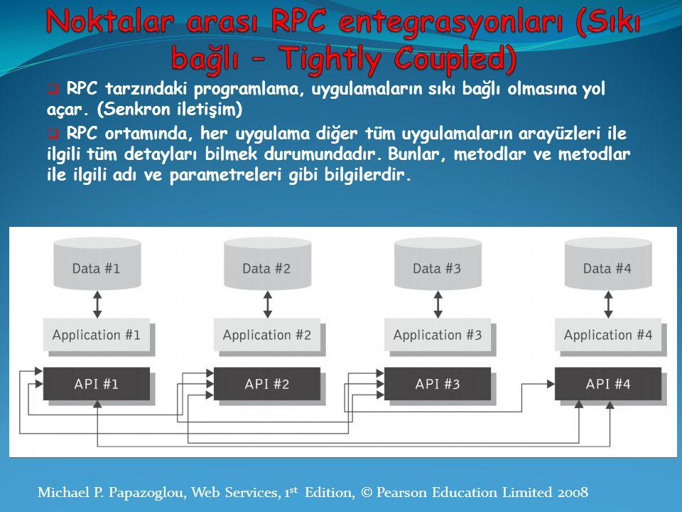 Noktalar arası RPC entegrasyonları (Sıkı bağlı – Tightly Coupled)
