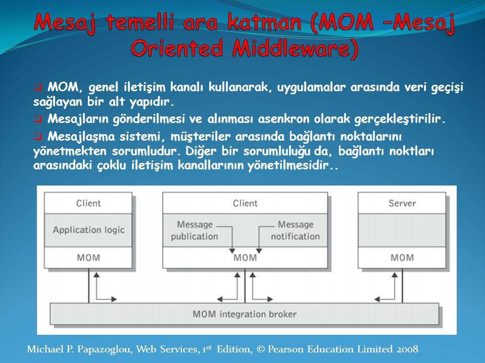 Mesaj temelli ara katman (MOM –Mesaj Oriented Middleware)