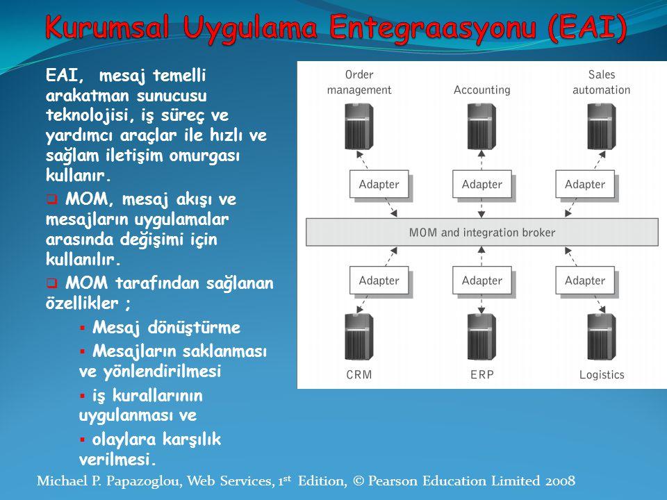 Kurumsal Uygulama Entegraasyonu (EAI)
