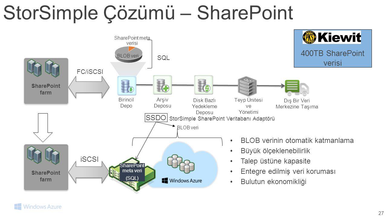 StorSimple Çözümü – SharePoint