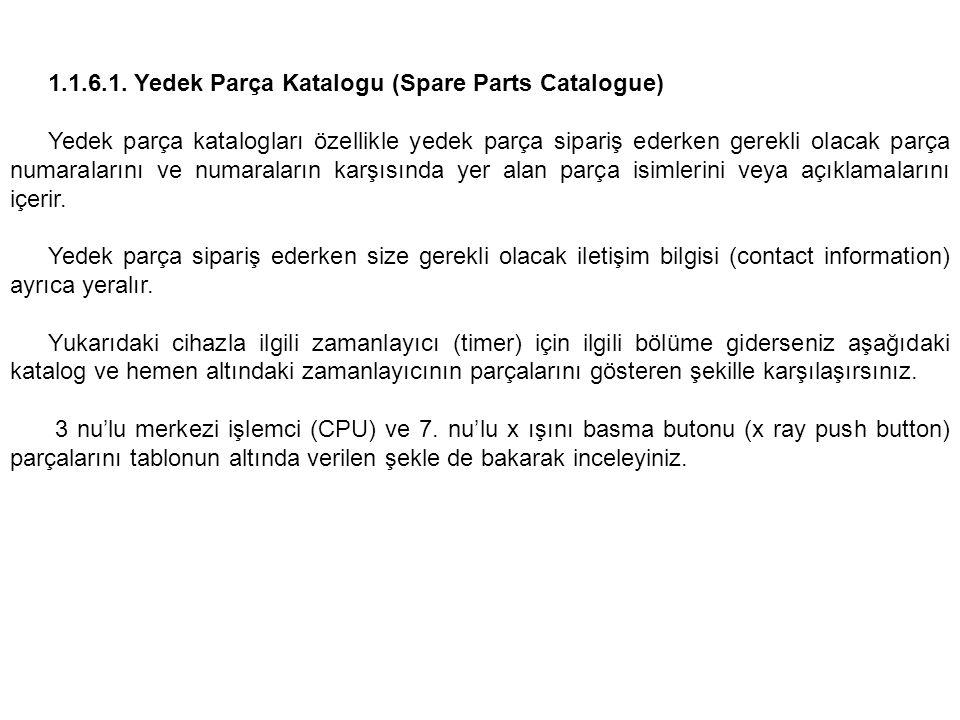 1.1.6.1. Yedek Parça Katalogu (Spare Parts Catalogue)