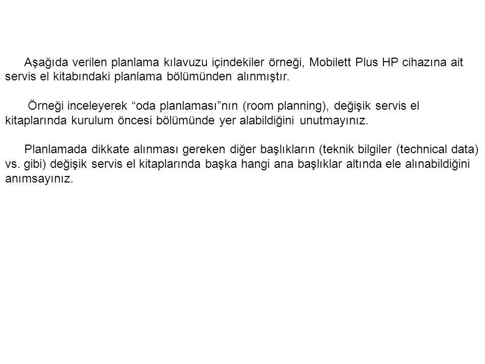 Aşağıda verilen planlama kılavuzu içindekiler örneği, Mobilett Plus HP cihazına ait servis el kitabındaki planlama bölümünden alınmıştır.