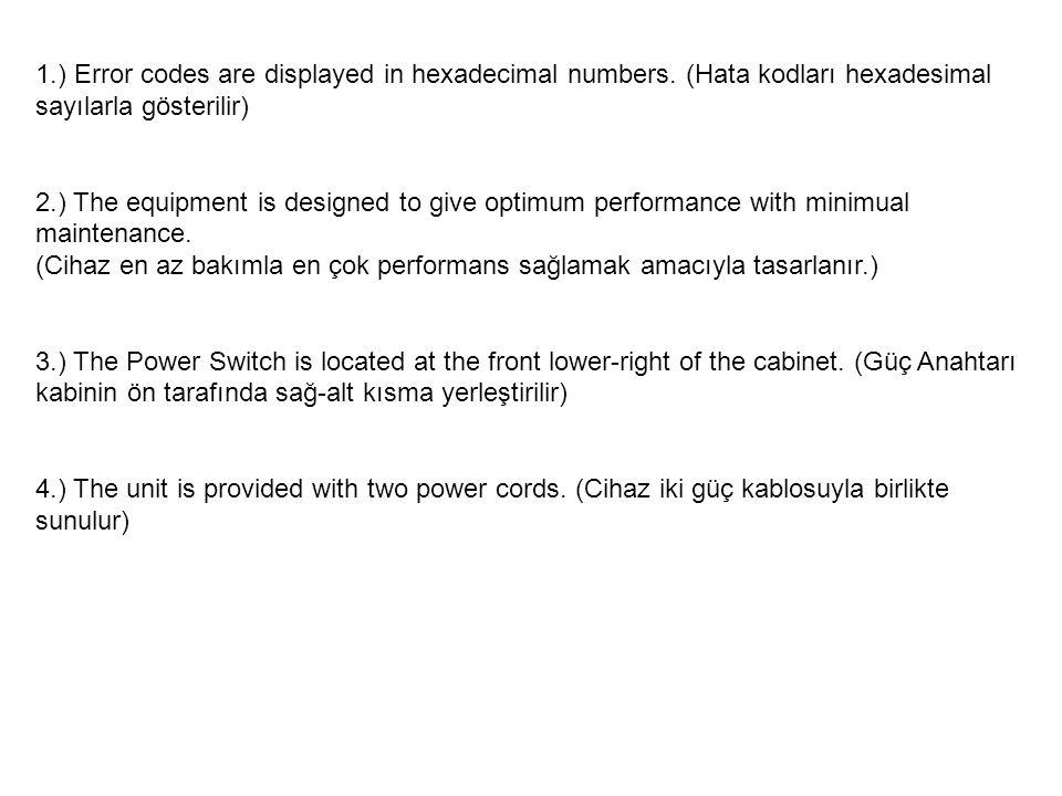 1. ) Error codes are displayed in hexadecimal numbers