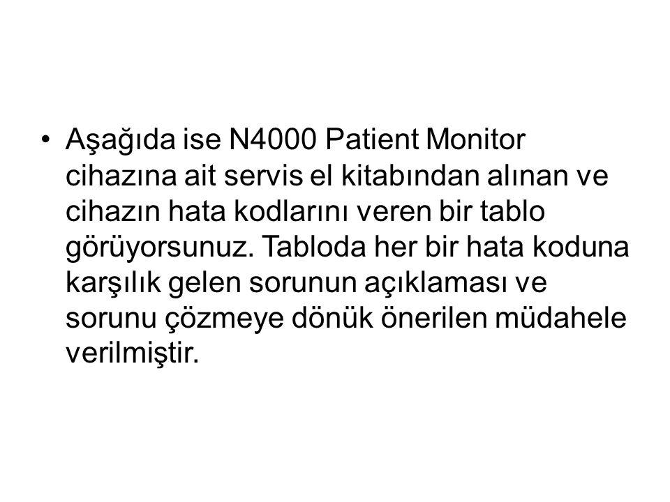 Aşağıda ise N4000 Patient Monitor cihazına ait servis el kitabından alınan ve cihazın hata kodlarını veren bir tablo görüyorsunuz.