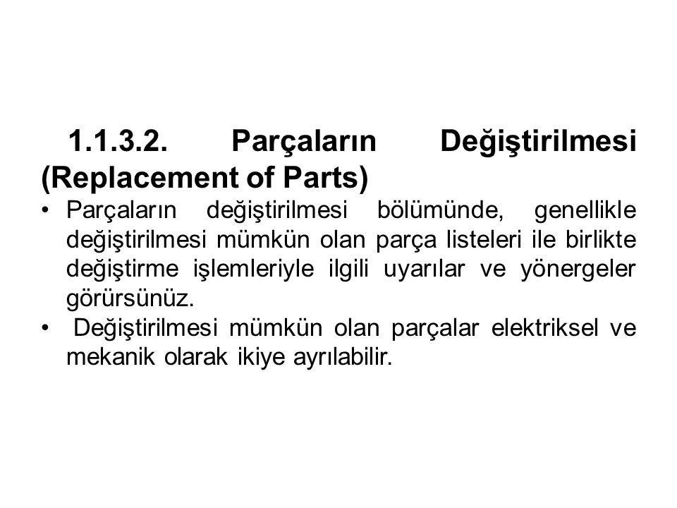 1.1.3.2. Parçaların Değiştirilmesi (Replacement of Parts)