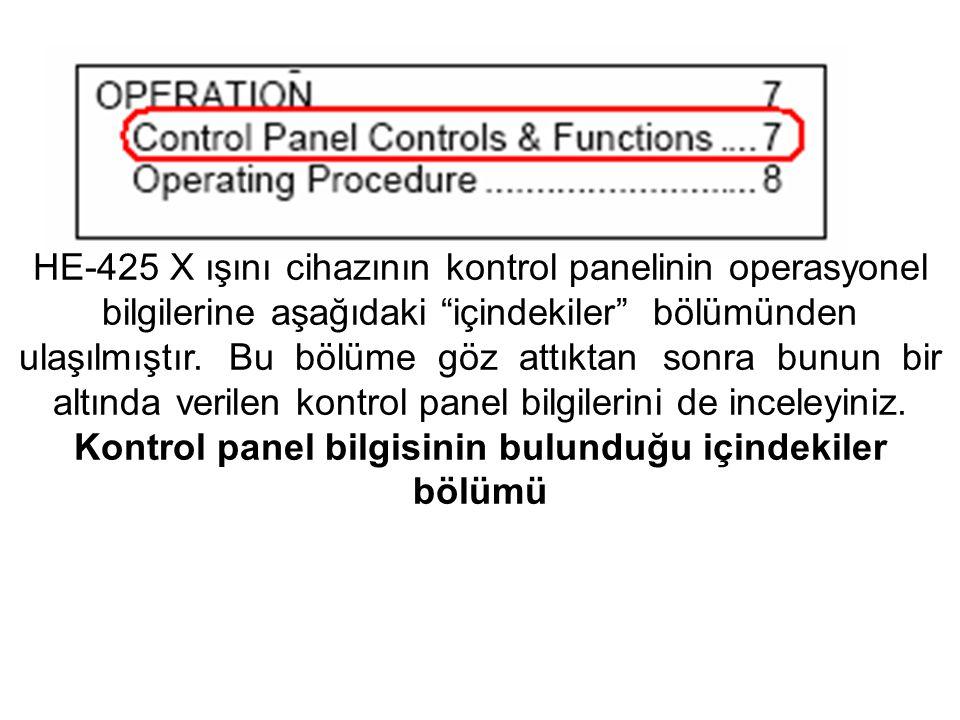 Kontrol panel bilgisinin bulunduğu içindekiler bölümü