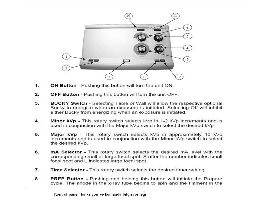 Kontrol paneli fonksiyon ve kumanda bilgisi örneği