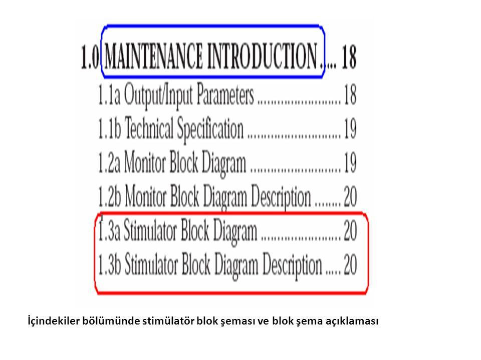 İçindekiler bölümünde stimülatör blok şeması ve blok şema açıklaması