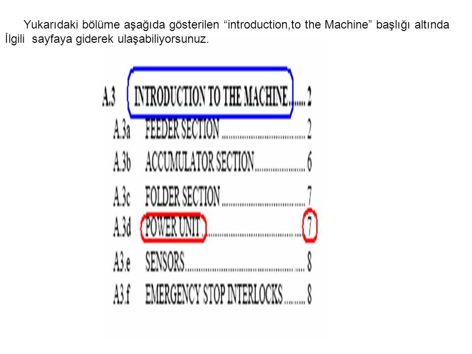 Yukarıdaki bölüme aşağıda gösterilen introduction,to the Machine başlığı altında İlgili sayfaya giderek ulaşabiliyorsunuz.