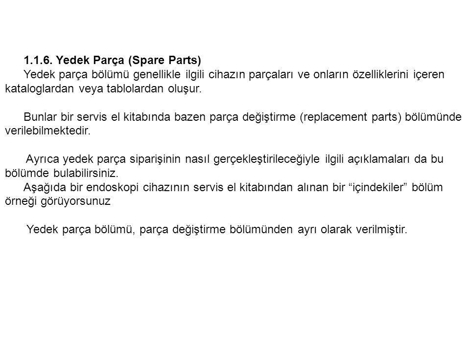 1.1.6. Yedek Parça (Spare Parts)