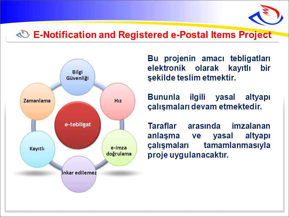 E-Notification and Registered e-Postal Items Project