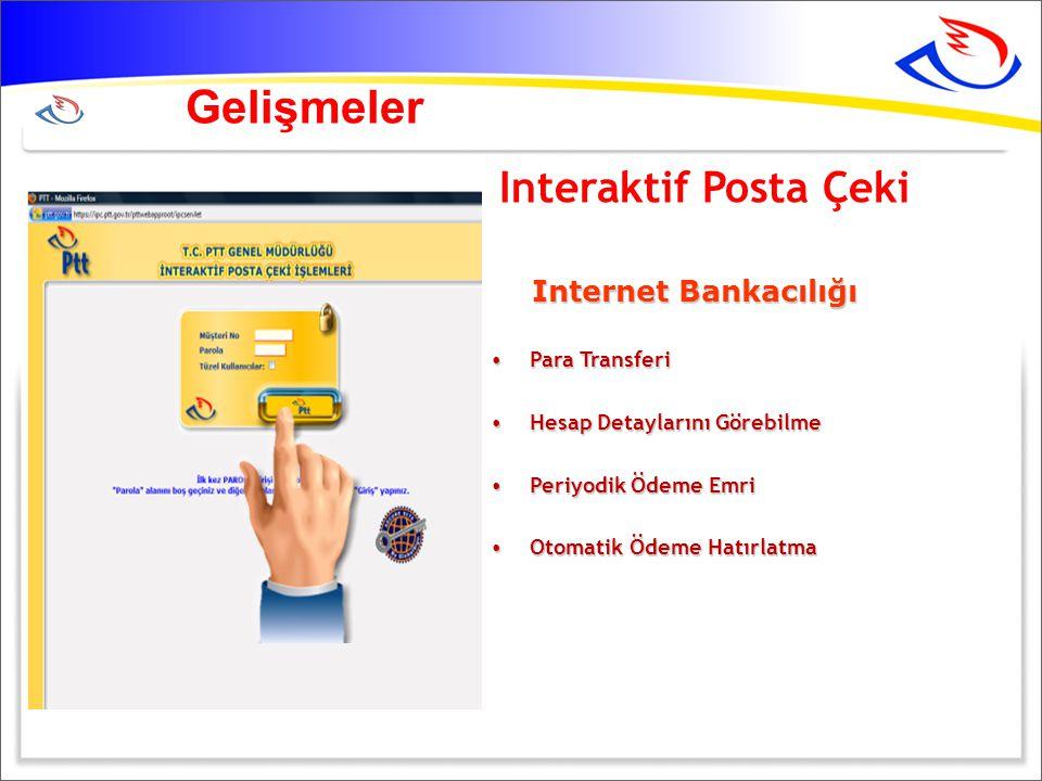 Gelişmeler Interaktif Posta Çeki Internet Bankacılığı Para Transferi